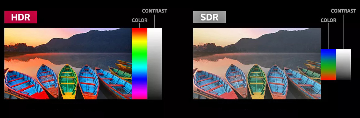 HDR vs SDR
